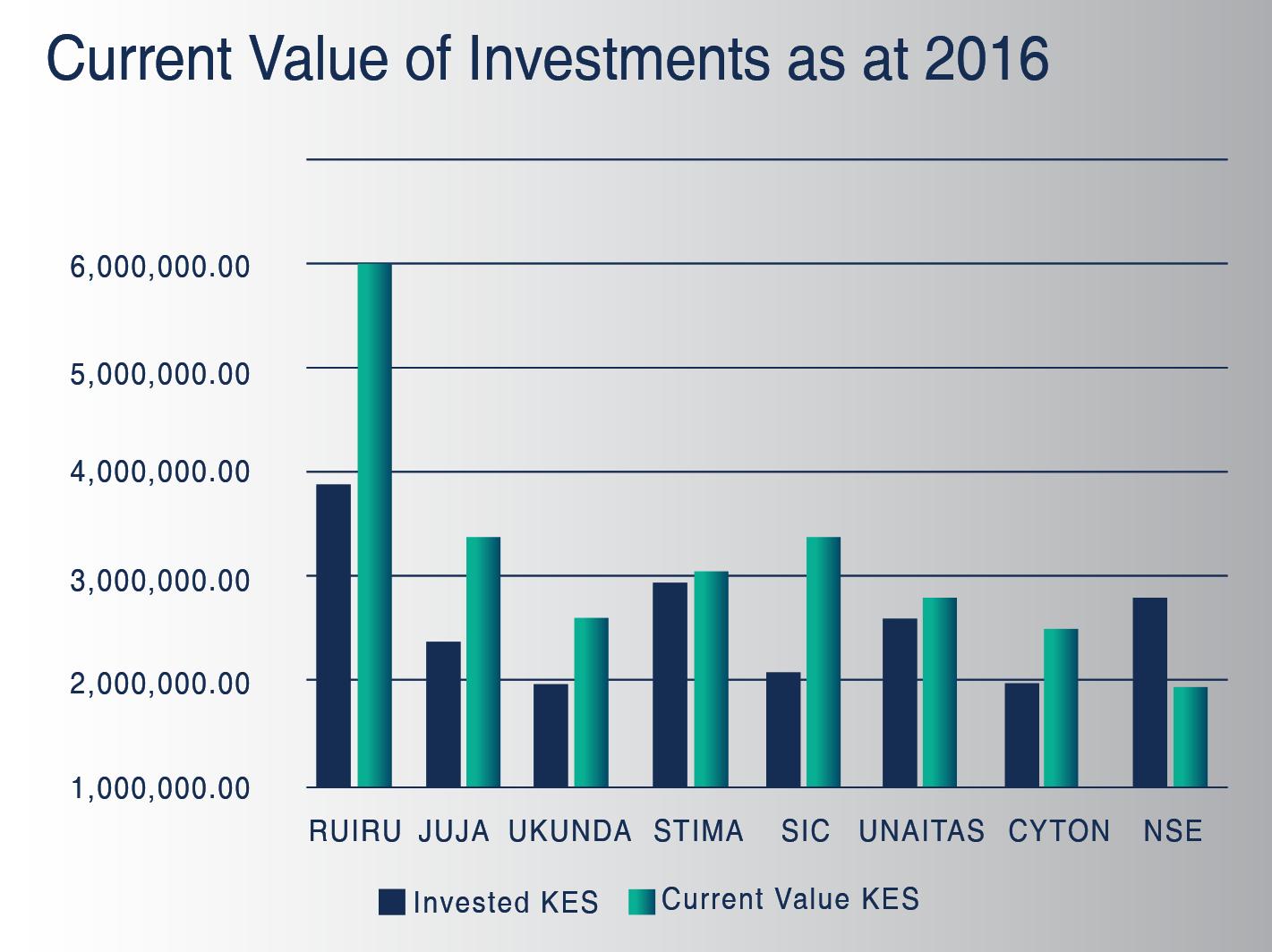 investuoti bitkoiną 2021 m grynųjų pinigų akcijų pasirinkimo sandorių skaičiavimas